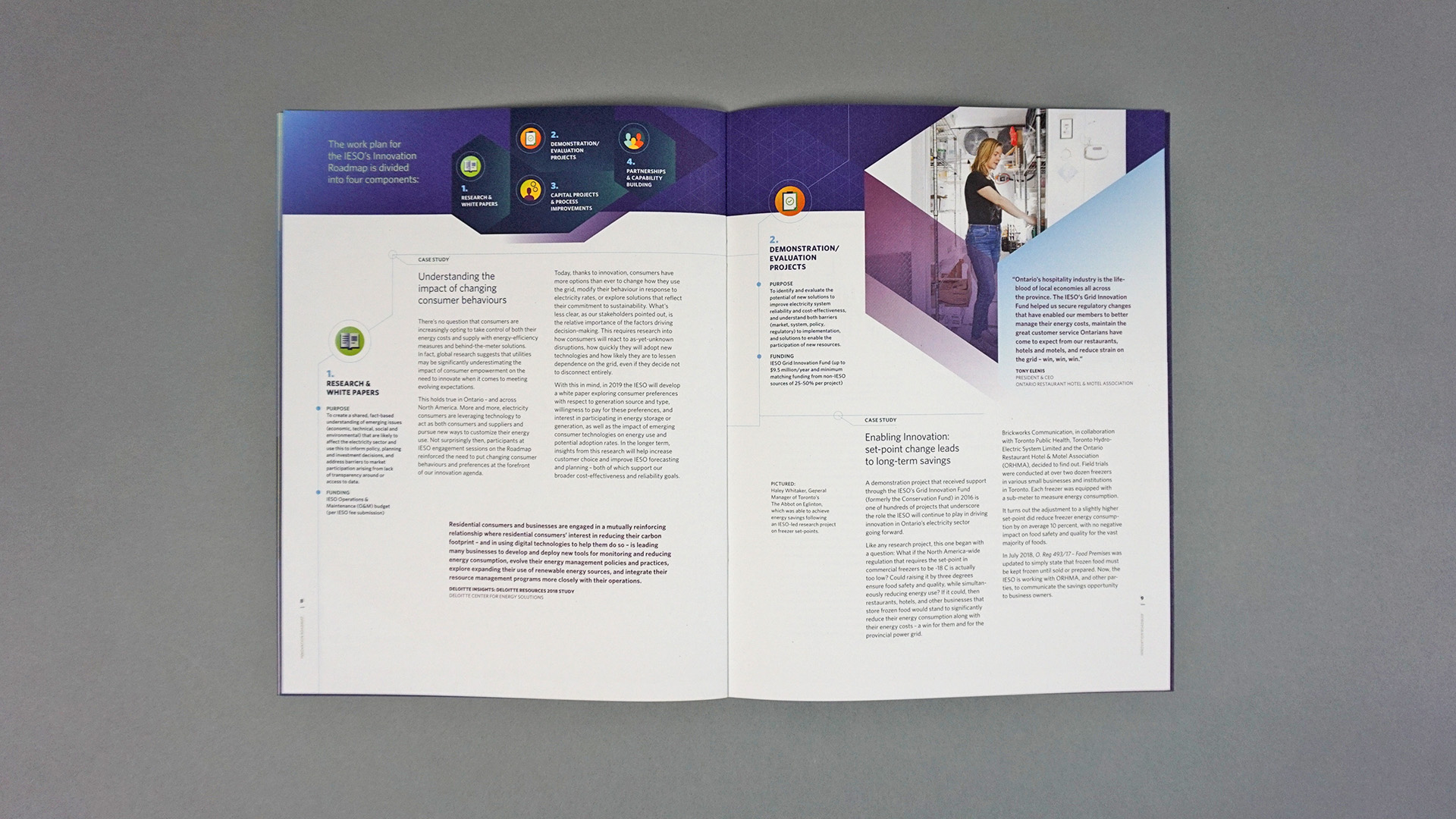 internal page spread