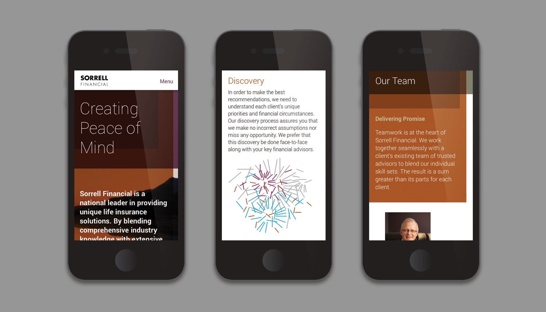 responsive website mobile